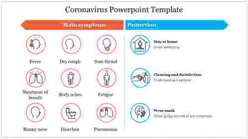Best Coronavirus Powerpoint Template
