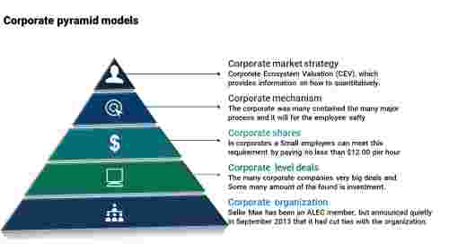 A Corporate power point