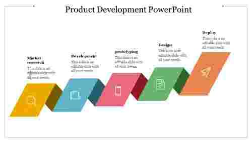 Best%20Product%20Development%20PowerPoint%20Presentation
