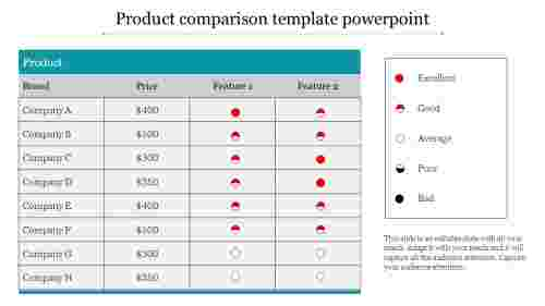 Tablemodelproductcomparisontemplatepowerpoint