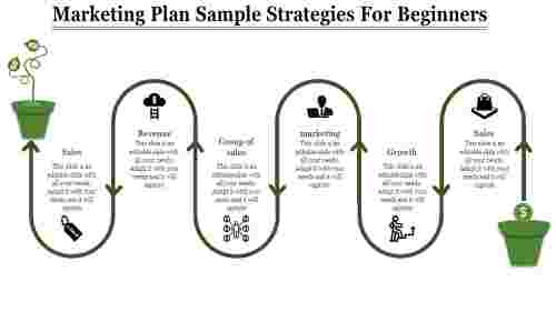 Marketing Plan Sample - Flow Of Process