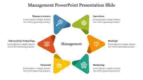 Editable%20Management%20PowerPoint%20Presentation%20Slide