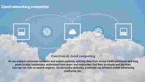 A cloud technology ppt