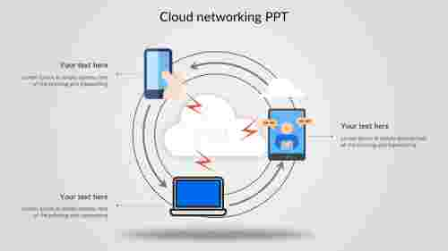 Best cloud networking PPT designs