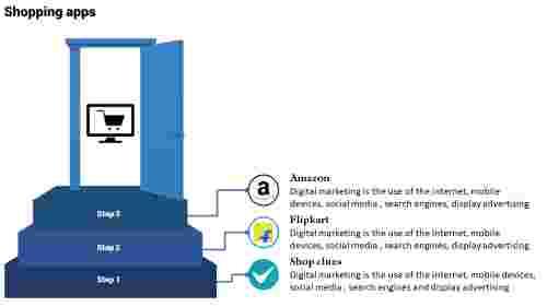 Three steps online marketing presentation