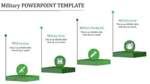 military powerpoint template-military powerpoint template-green
