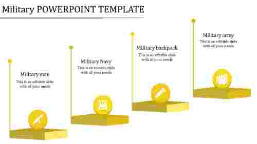 military powerpoint template-military powerpoint template-yellow