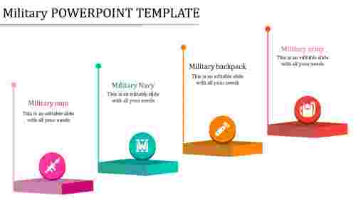 military powerpoint template-military-things
