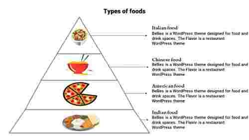 restaurant%20PPT%20template-pyramid%20model