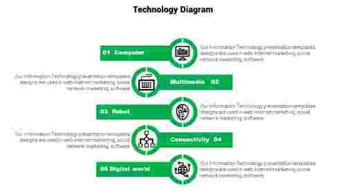 powerpointdesigntechnology