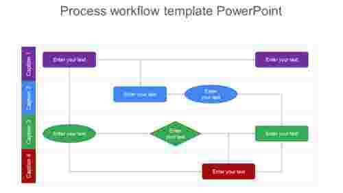 processworkflowtemplatepowerpointpresentation