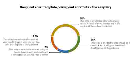 Doughnut Chart Template Powerpoint - pie chart model