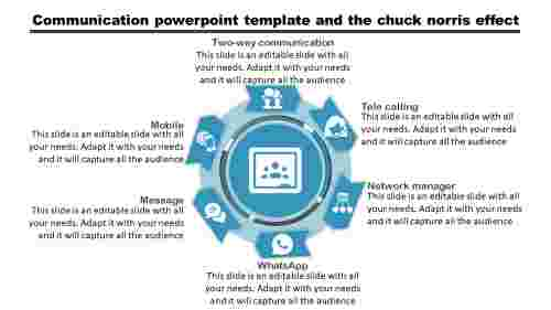 Circulate Communication PowerPoint Template