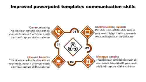 free powerpoint templates communicatio