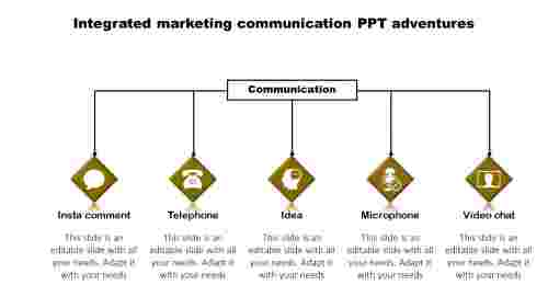 IntegratedCommunicationPPT-HierarchyModel