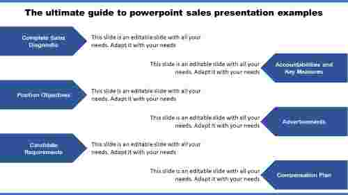 Company Powerpoint Sales Presentation Examples