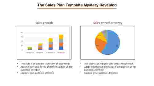 Chart model sales plan template