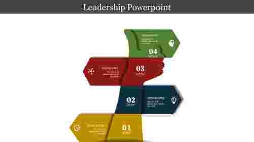 Creativeleadershippowerpointtemplate