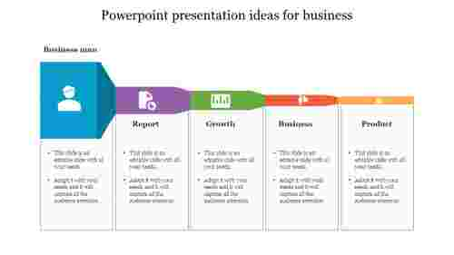 Creative powerpoint presentation ideas for business