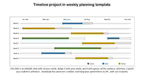 Analytic project timeline template powerpoint