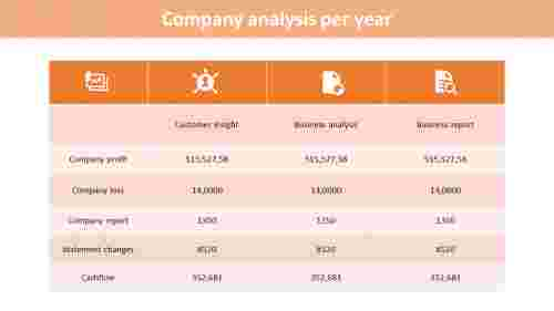 company powerpoint template - Table structured