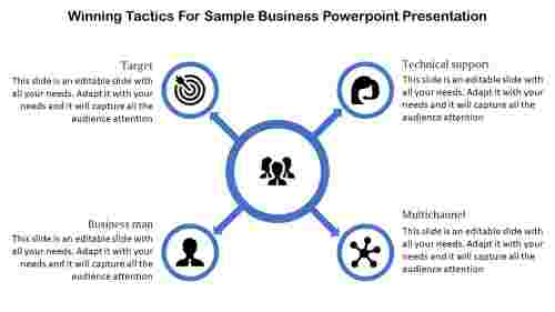 sample business powerpoint presentatio