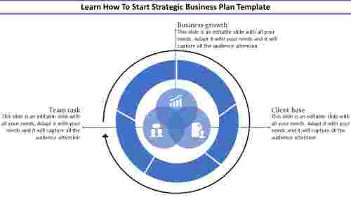 strategic business plan template- Circle Design