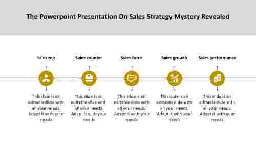 Linear Powerpoint Presentation On Sales Strategy