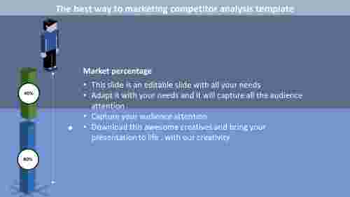 marketing competitor analysis template - Market percentage
