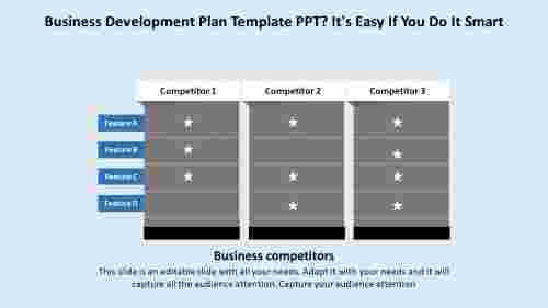 Businessdevelopmentplantemplateverticalmodel