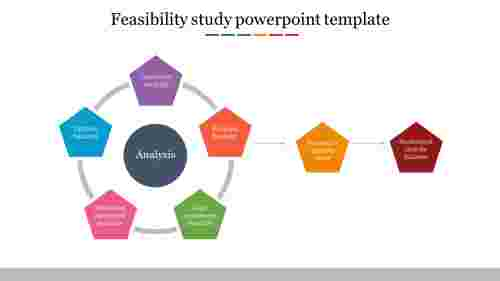Circular feasibility study PowerPoint template