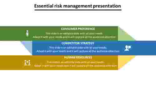 riskmanagementpresentation