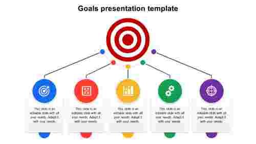 Career Goals Presentation Template