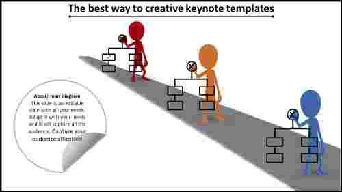 creativekeynotetemplates
