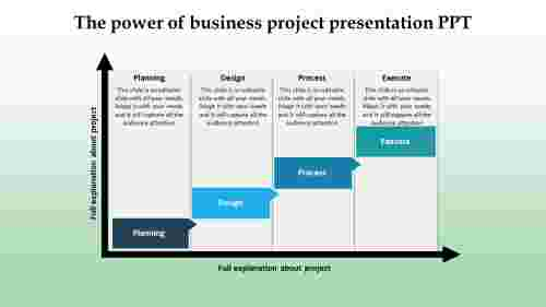 Business Project Presentation PPT - XY Model