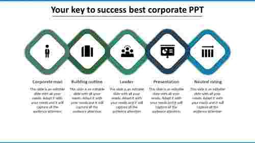 best corporate PPT