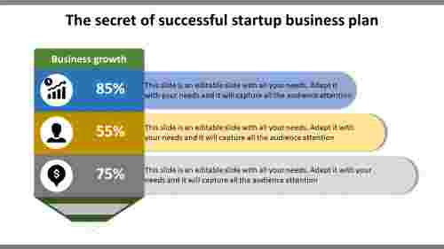 startup business plan powerpoint presentation-The secret of successful startup business plan