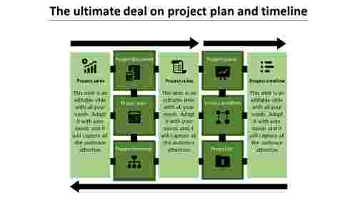 Methods Of Project Plan And Timeline