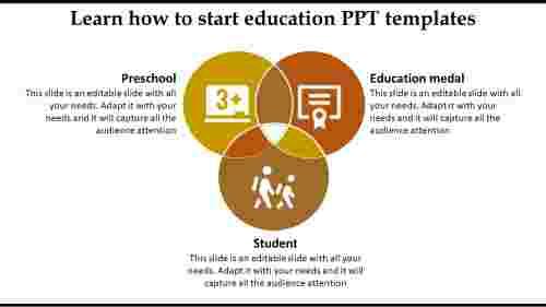 EducationPPTtemplate-venndiagrammodel