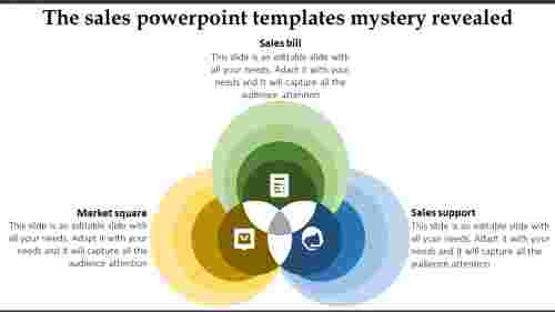 SalesPowerPointtemplate-Conjectionmodel