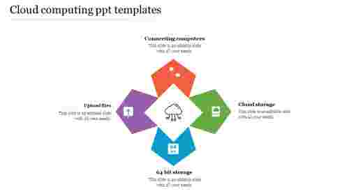 Creative cloud computing Powerpoint templates
