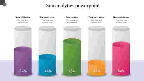 Best data analytics PowerPoint template