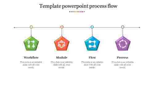 Template powerpoint process flow - Horizontal model