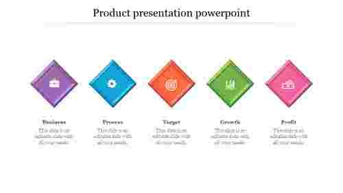 Best product presentation powerpoint