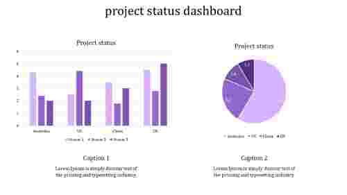 A two noded project status dashboard