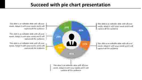 GrowthPieChartPresentation