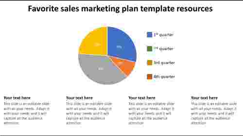 sales marketing plan template