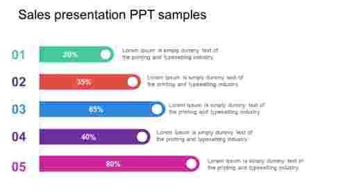Analyse Sales Presentation PPT Samples