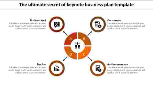 keynote business plan template