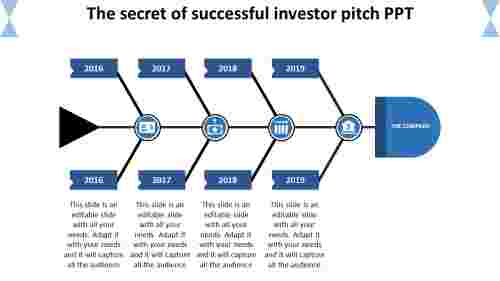 Effective Ways To Get More Out Of Investor Pitch PPT